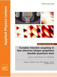 Cover Letter of the March 2021 issue of Applied Physics Letter, dedicated to double-dot data from the Stampfer group.